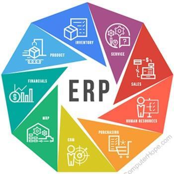 ERP-Enterprise Resourse Planning