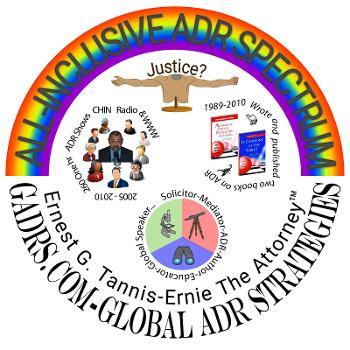Global ADR Strategies