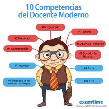 Competencias docentes AVA