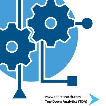 Analytical Instrument Market